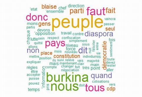 Analyse de l'entretien de  Salif DIALLO lors de la rencontre avec les Burkinabè de France le 21 septembre à Paris: Approche par le nuage de mots