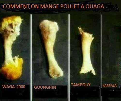 Les internautes ont du talent: comment on mange le poulet à Ouaga. Juste pour sourire.