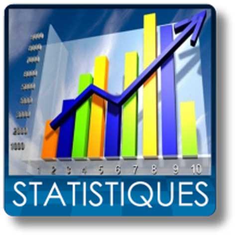 Statisticiens et démographes: Le syndicat n'est pas content de la gestion de la carrière des agents