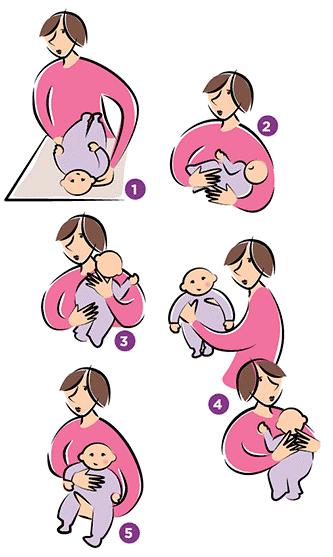 Comment prendre bébé en toute sécurité?