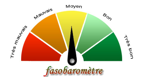 Fasobaromètre du 10 octobre 2017
