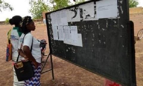 1er Tour du baccalauréat dans les Banwa: 195 admis sur 816 candidats