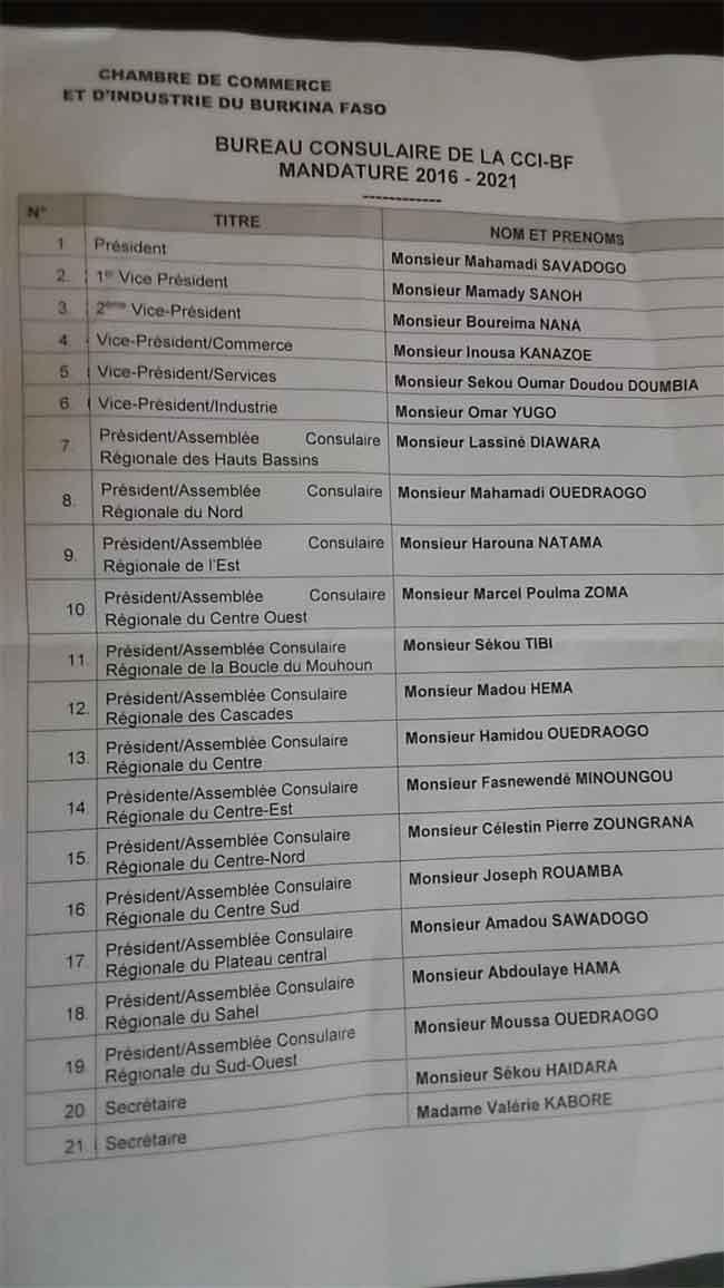 Chambre de commerce et d 39 industrie du burkina mahamadi - Chambre de l industrie et du commerce ...